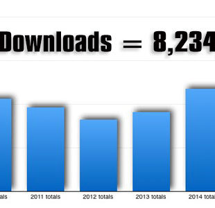 Our biggest year yet, with 8.2 million MP3 downloads.